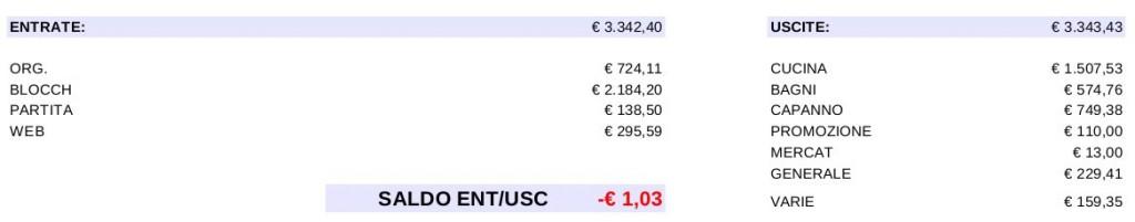 print_bilancio